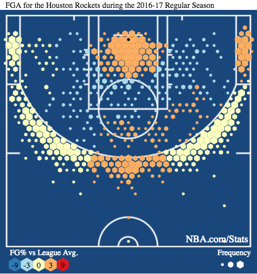 shotchart-rockets-season