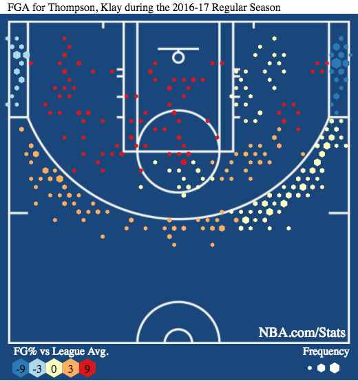 shotchart-thompson-jumpshots